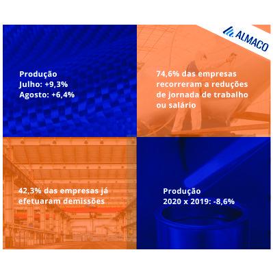 ALMACO mapeia setor de compósitos durante pandemia