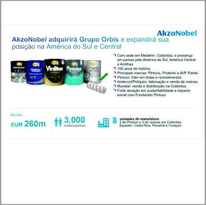 AkzoNobel vai adquirir Grupo Orbis e expandir posição na América do Sul e Central